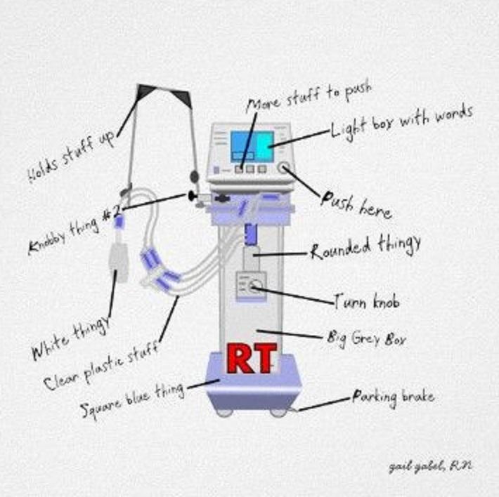 Image result for ventilator diagram